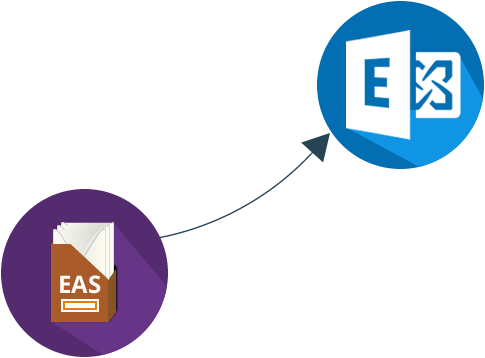 EAS to Exchange email archive migration