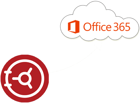EV to office 365 email archive migration