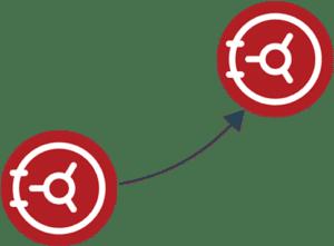 EV upgrade email archive migration