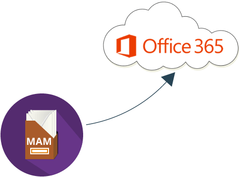 MAM to Office 365 email archive migration