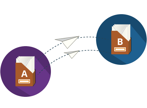 email archive migration from anywhere.cp