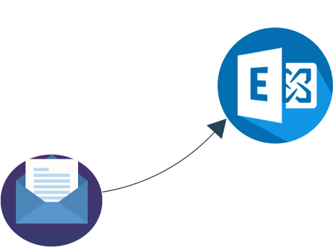 email archive migration to exchange