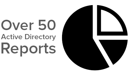 over 50 active directory reports